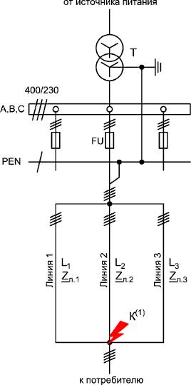 Пример конфигурации питающей линии с паралельным соединением проводников