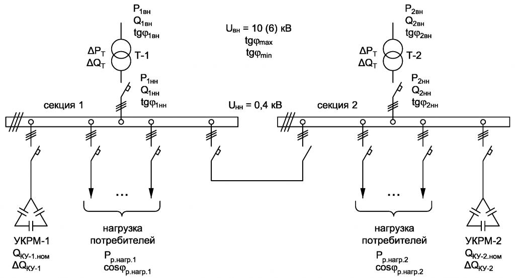 Принципиальная электрическая схема трансформаторной подстанции
